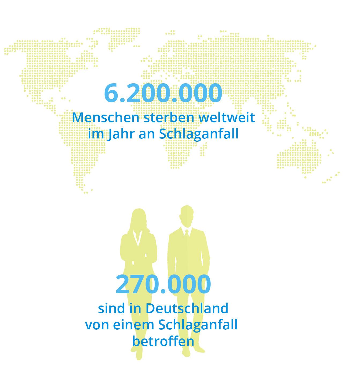 Schlaganfall · Statistik ·medwerk Sanitätshaus
